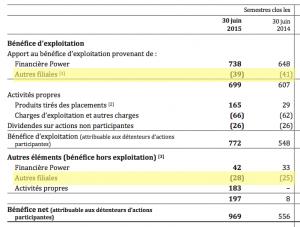 Power chiffres q2-2015